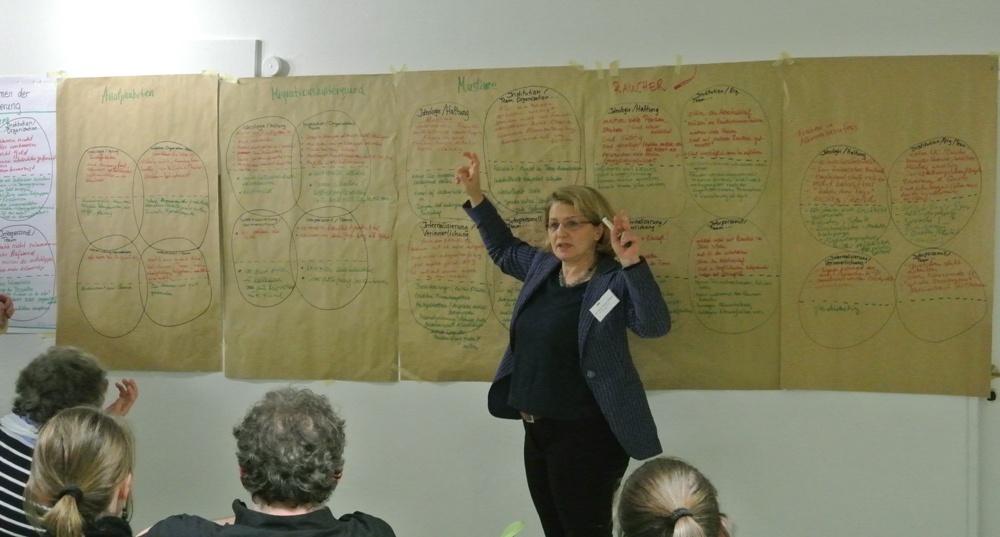 Arbeitsergebnisse werden auf Moderationswänden präsentiert